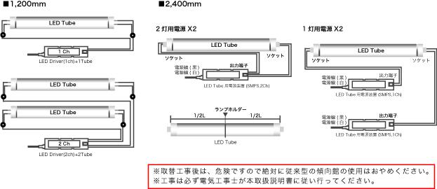LED配線方法